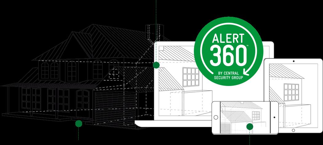 home-alert-360